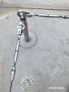 ABS Sekuranten / Seilsystem richtig montiert! KFK Torservice & Safety Prüfservice® GmbH Prüfservice