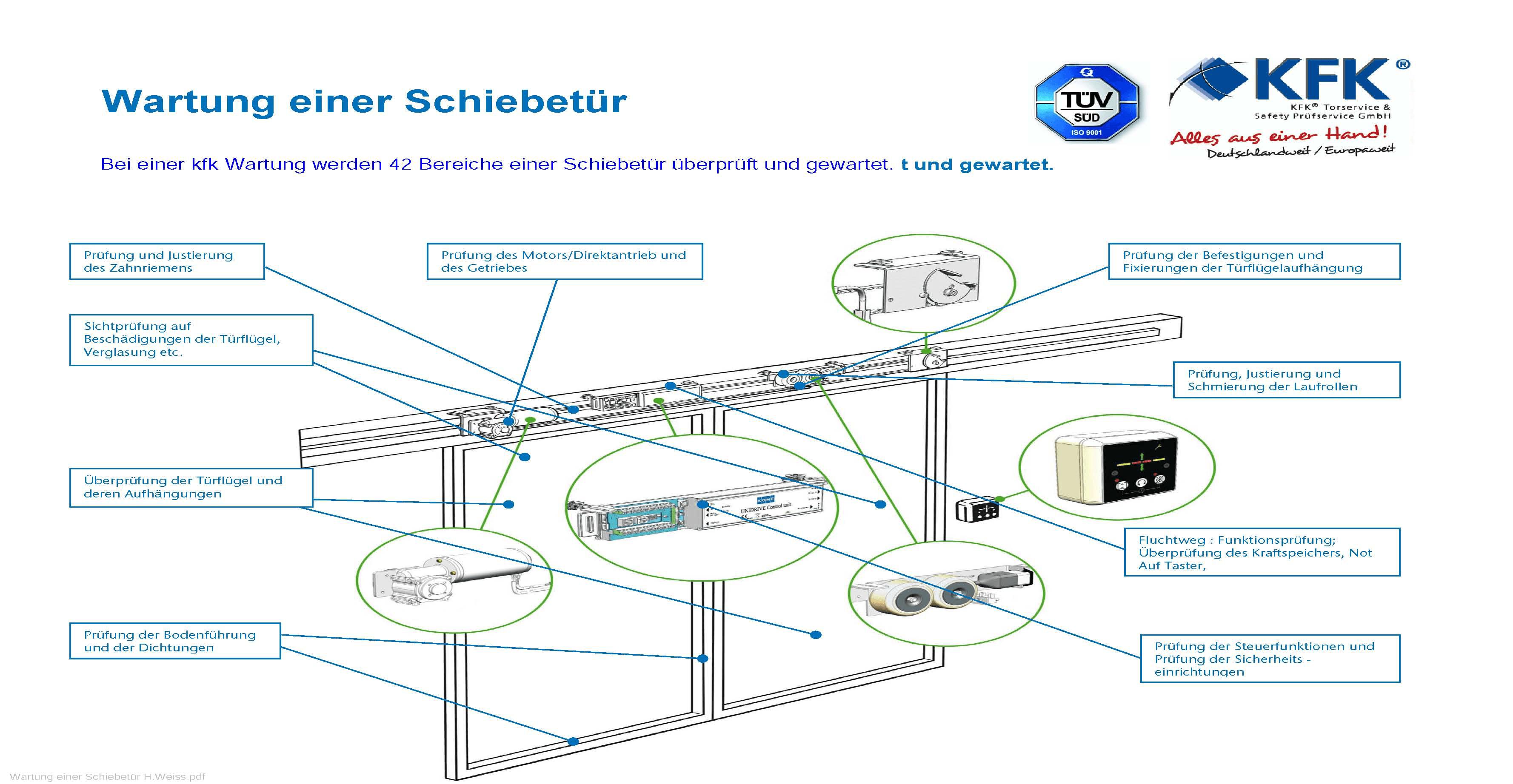 schiebetueren-automatiktueren