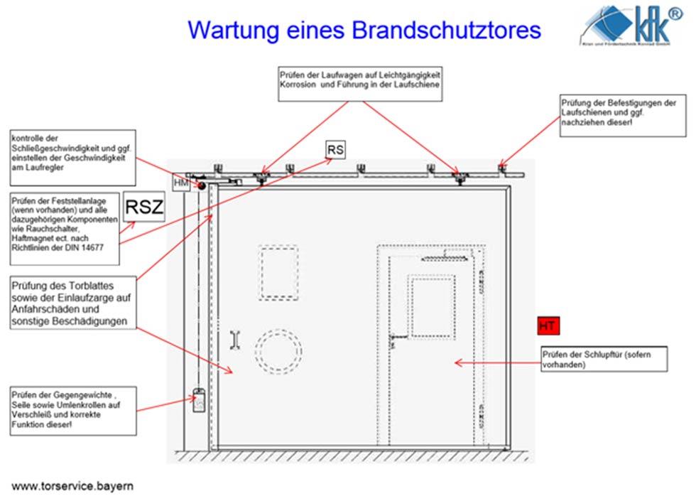 pruefung-wartung-reparaturen-brandschutz