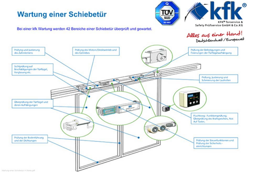 pruefung-wartung-reparaturen-von-schiebetueren-automatiktueren